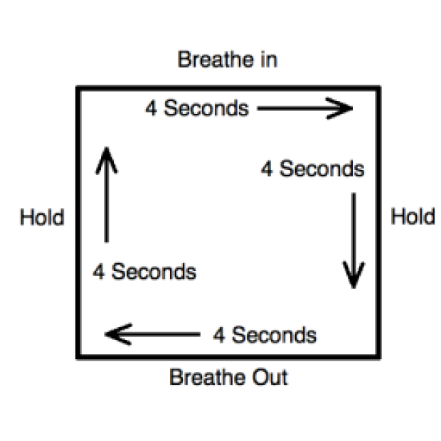 Image result for box breathing image